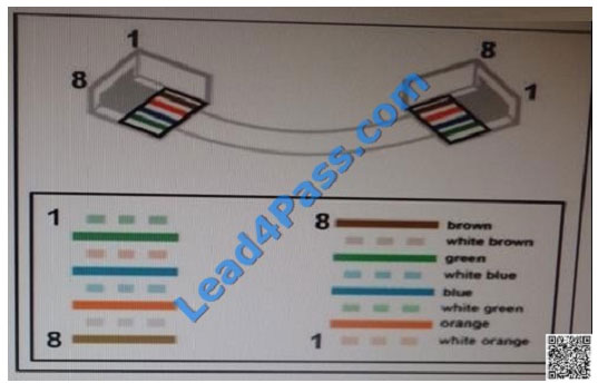 lead4pass 640-692 exam question q2