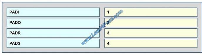 pass4itsure 200-105 exam question q4