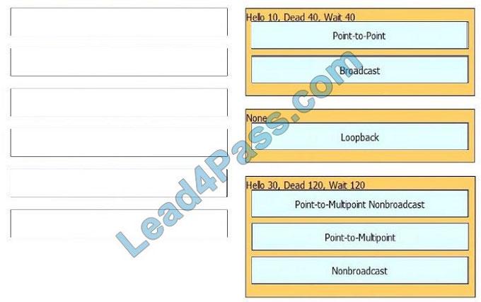 lead4pass 400-101 exam question q1-1