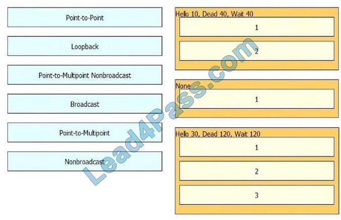 lead4pass 400-101 exam question q1