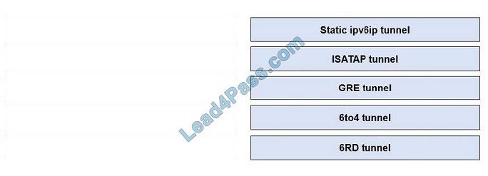 lead4pass 400-101 exam question q10-1