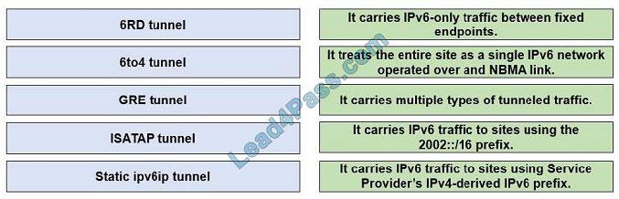 lead4pass 400-101 exam question q10