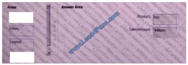 multiexam 70-779 exam question q1-2