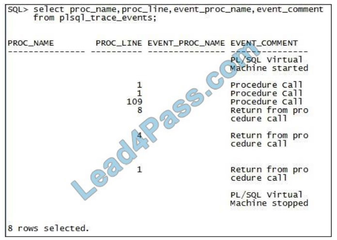 [2021.4] lead4pass 1z0-148 practice test q12